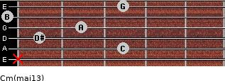 Cm(maj13) for guitar on frets x, 3, 1, 2, 0, 3