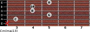 Cm(maj13) for guitar on frets x, 3, 5, 4, 4, 5