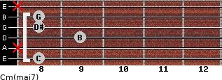 Cm(maj7) for guitar on frets 8, x, 9, 8, 8, x