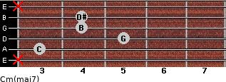 Cm(maj7) for guitar on frets x, 3, 5, 4, 4, x