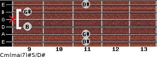 Cm(maj7)#5/D# for guitar on frets 11, 11, 9, x, 9, 11