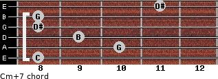 Cm(+7) for guitar on frets 8, 10, 9, 8, 8, 11