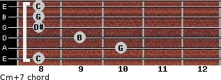 Cm(+7) for guitar on frets 8, 10, 9, 8, 8, 8