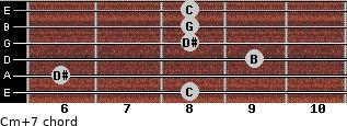 Cm(+7) for guitar on frets 8, 6, 9, 8, 8, 8