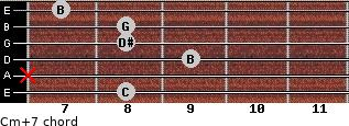 Cm(+7) for guitar on frets 8, x, 9, 8, 8, 7