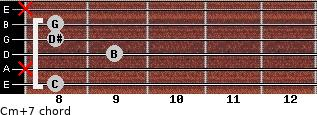 Cm(+7) for guitar on frets 8, x, 9, 8, 8, x