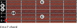 Cm(+7) for guitar on frets x, 3, 1, 0, 0, 3