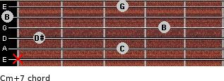 Cm(+7) for guitar on frets x, 3, 1, 4, 0, 3