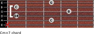 Cm(+7) for guitar on frets x, 3, 1, 4, 1, 3