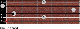 Cm(+7) for guitar on frets x, 3, 1, 5, 0, 3