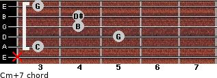 Cm(+7) for guitar on frets x, 3, 5, 4, 4, 3