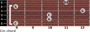 Cm for guitar on frets 8, 10, 10, 12, 8, 11