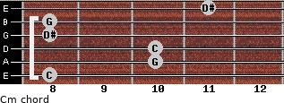 Cm for guitar on frets 8, 10, 10, 8, 8, 11