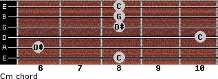 Cm for guitar on frets 8, 6, 10, 8, 8, 8