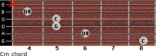 Cm for guitar on frets 8, 6, 5, 5, 4, x
