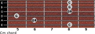 Cm for guitar on frets 8, 6, 5, 8, 8, 8