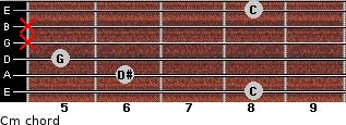 Cm for guitar on frets 8, 6, 5, x, x, 8