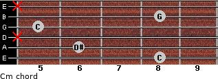 Cm for guitar on frets 8, 6, x, 5, 8, x