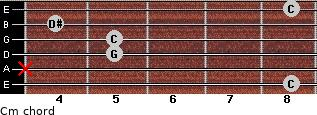 Cm for guitar on frets 8, x, 5, 5, 4, 8