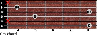 Cm for guitar on frets 8, x, 5, 8, 4, x