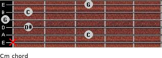 Cm for guitar on frets x, 3, 1, 0, 1, 3