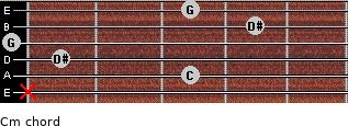Cm for guitar on frets x, 3, 1, 0, 4, 3