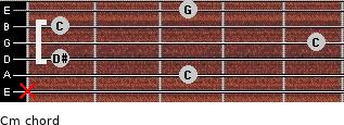 Cm for guitar on frets x, 3, 1, 5, 1, 3