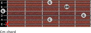 Cm for guitar on frets x, 3, 5, 0, 4, 3