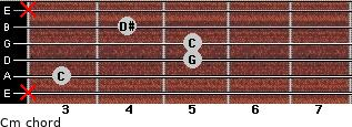 Cm for guitar on frets x, 3, 5, 5, 4, x