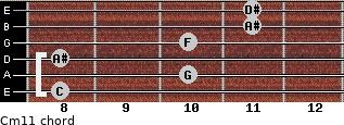 Cm11 for guitar on frets 8, 10, 8, 10, 11, 11