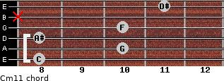 Cm11 for guitar on frets 8, 10, 8, 10, x, 11