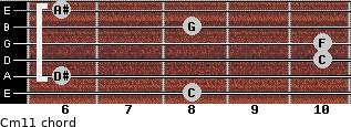 Cm11 for guitar on frets 8, 6, 10, 10, 8, 6