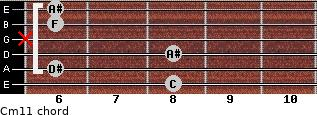 Cm11 for guitar on frets 8, 6, 8, x, 6, 6