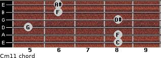 Cm11 for guitar on frets 8, 8, 5, 8, 6, 6