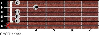 Cm11 for guitar on frets x, 3, 3, 3, 4, 3