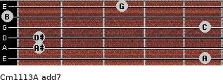 Cm11/13/A add(7) guitar chord