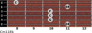 Cm11/Eb for guitar on frets 11, 10, 10, 10, 11, 8