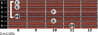 Cm11/Eb for guitar on frets 11, 10, 8, 10, 8, 8