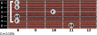 Cm11/Eb for guitar on frets 11, 8, 8, 10, 8, 8