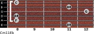 Cm11/Eb for guitar on frets 11, 8, 8, 12, 11, 8