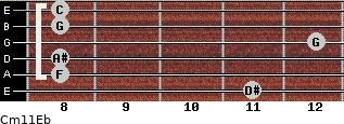 Cm11/Eb for guitar on frets 11, 8, 8, 12, 8, 8