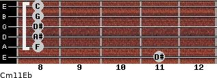 Cm11/Eb for guitar on frets 11, 8, 8, 8, 8, 8