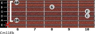 Cm11/Eb for guitar on frets x, 6, 10, 10, 8, 6