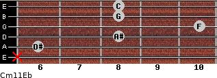 Cm11/Eb for guitar on frets x, 6, 8, 10, 8, 8