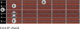 Cm11/F for guitar on frets 1, 1, 1, 0, 1, 3