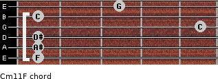 Cm11/F for guitar on frets 1, 1, 1, 5, 1, 3