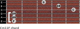 Cm11/F for guitar on frets 1, 1, 1, 5, 4, 3