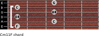 Cm11/F for guitar on frets 1, 3, 1, 3, 1, 3