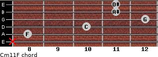 Cm11/F for guitar on frets x, 8, 10, 12, 11, 11