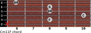 Cm11/F for guitar on frets x, 8, 10, 8, 8, 6